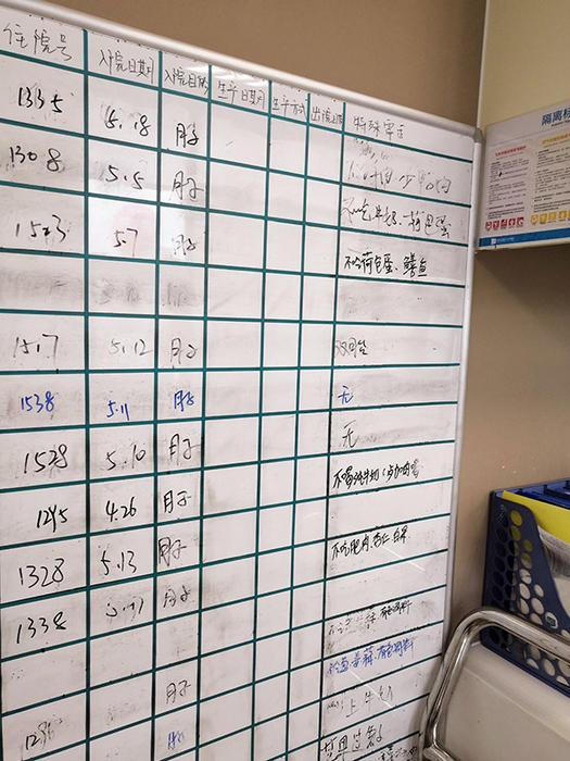 病房管家室,记录下每个病人的情况,喜好等.jpg