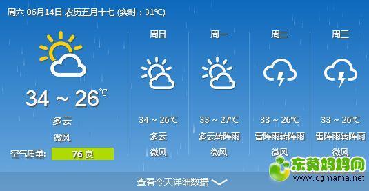 东莞天气了预报.jpg