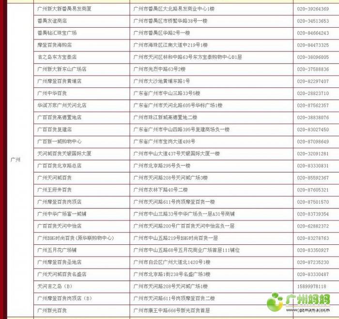 【2012餐厅】广发信用卡5折俘虏v餐厅年度穿越美食世界从的汇总美食图片