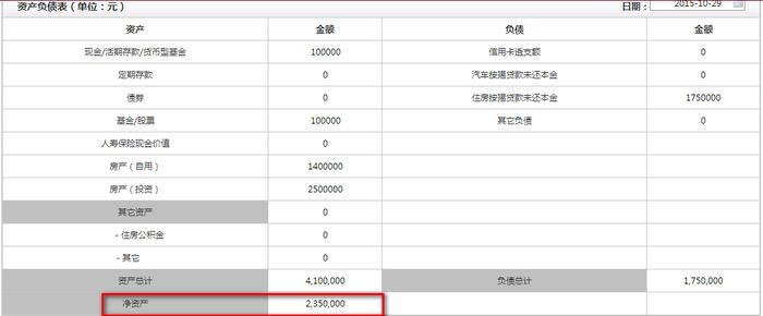 王小姐资产负债表.png