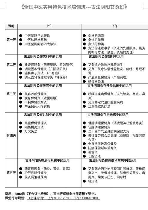 年底了学点中医保健理疗还是好的 广州中医康复专业培训班