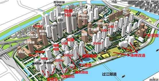 琶洲西区效果图