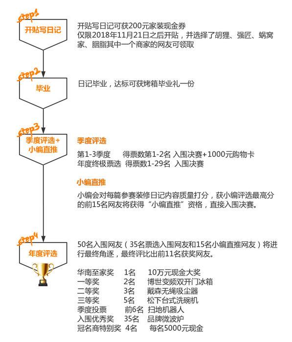 详细流程-1121-3.jpg