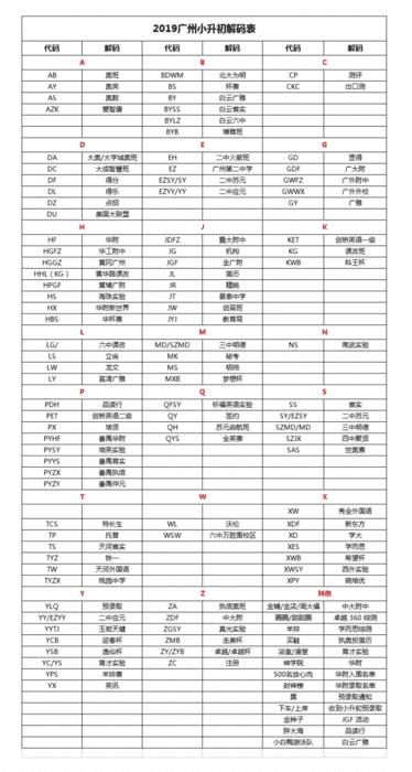 2019小升初解码表.png