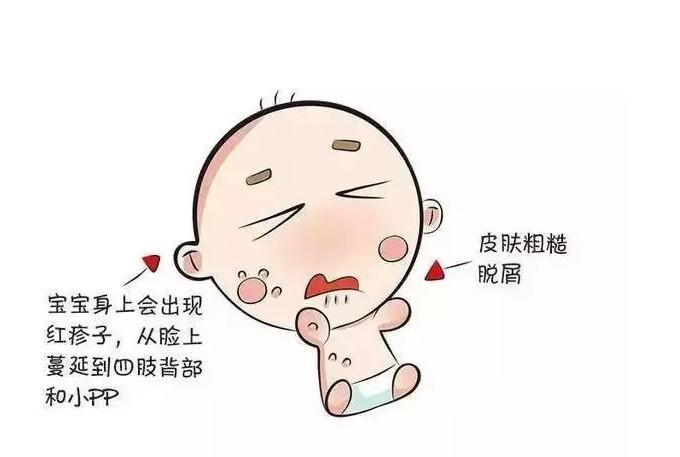 惊喜育儿帮:生完宝宝,妈妈浑身无力,腰酸背疼,这是为什么呢?视频图片